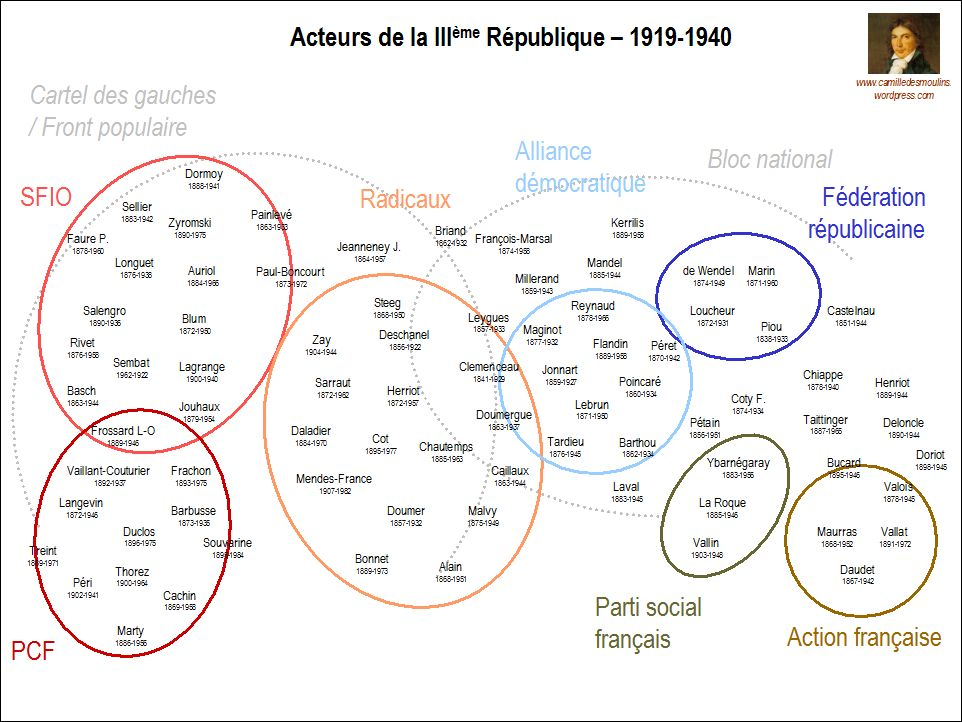 acteurs-1919-19402